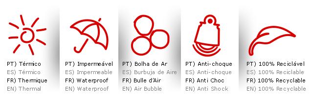 Bolsa Burbuja de Aire Caracteristicas