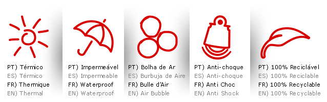 Sacchetto di bolla d'aria Caratteristiche